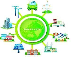 smart city lucknow essay help